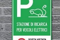 cartello_ricarica_elettrica