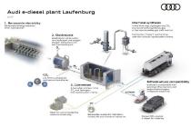 audi_carburanti_sintetici_electric_motor_news