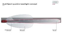 audi_sport_quattro_laserlight_ces_las_vegas_09