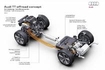 audi_tt_off-road_concept_04