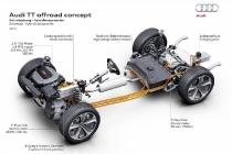 audi_tt_off-road_concept_05