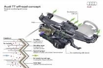 audi_tt_off-road_concept_06