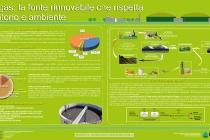 3_agrifera_il-ciclo-del-biogas