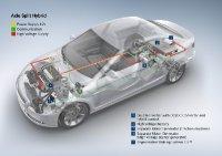 Glasauto Elektrifizierung Hybrid (HEV)