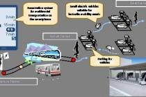 schema_trasporto