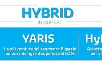 hybrid_toyota_electric_motor_news