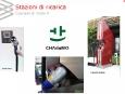 scame_stazione_carica_24