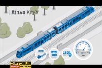 treno_idrogeno