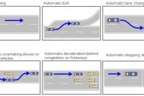 nissan_leaf_autonomous_drive_02