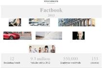 volkswagen_factbook_2013