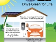 Ford and SunPower Offer Solar Power Energy Solution