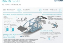 hyundai_ioniq_all_new_architecture