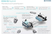 hyundai_ioniq_the_advanced_hybrid_system