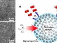 hydrogen-nano