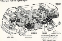 volkswagen_microbus_hybrid_1977_02
