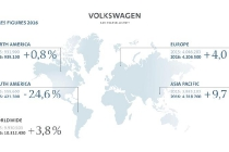 volkswagen_sales_figure_2016