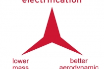 electrification