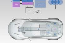 aa-infographic_quant_powertrain