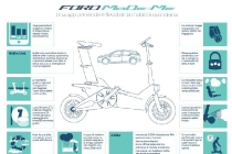 ford_bici_mode_me_04