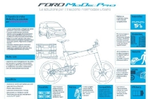 ford_bici_mode_me_05