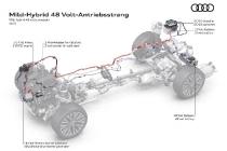 audi_mild_hybrid_electric_motor_news_02