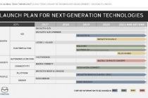 mazda-launch-plan-for-next-generation-technologies-2017-2021-and-beyond_100621131_l