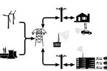 auto_elettrica_rete