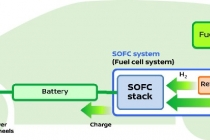 nissan_fuel_cell_bio_01