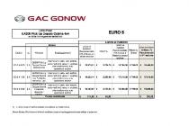 gonow_listino_italia_pubbl_06062012_e5