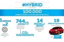 centomila_hybrid