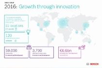 bo-cccm-027_fireside_chat_infographics_innovations_press_20170124_en4_mid