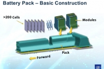 chevrolet-volt-battery_100323687_m