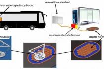 bus_supercondensatori_01