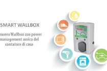 smartwallbox