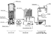 gassogeno_impianto