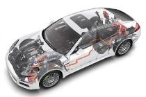 Panamera S E-Hybrid: Phantomgrafik