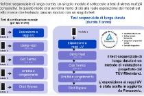 test-sequenziale-di-lunga-durata-del-tuv-rheinland-i-moduli-panasonic-hit-sono-ok-0000018301-panasonic-solar-overview