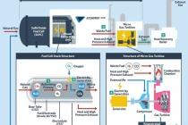 hybridpowergenerationsystem