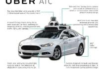 uber_taxi_guida_autonoma_03