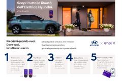 Hyundai_Enel-X_electric_motor_news_03
