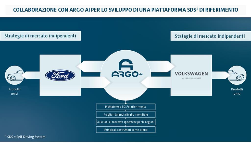 media-Alleanza-Gruppo-VW-e-Ford_def