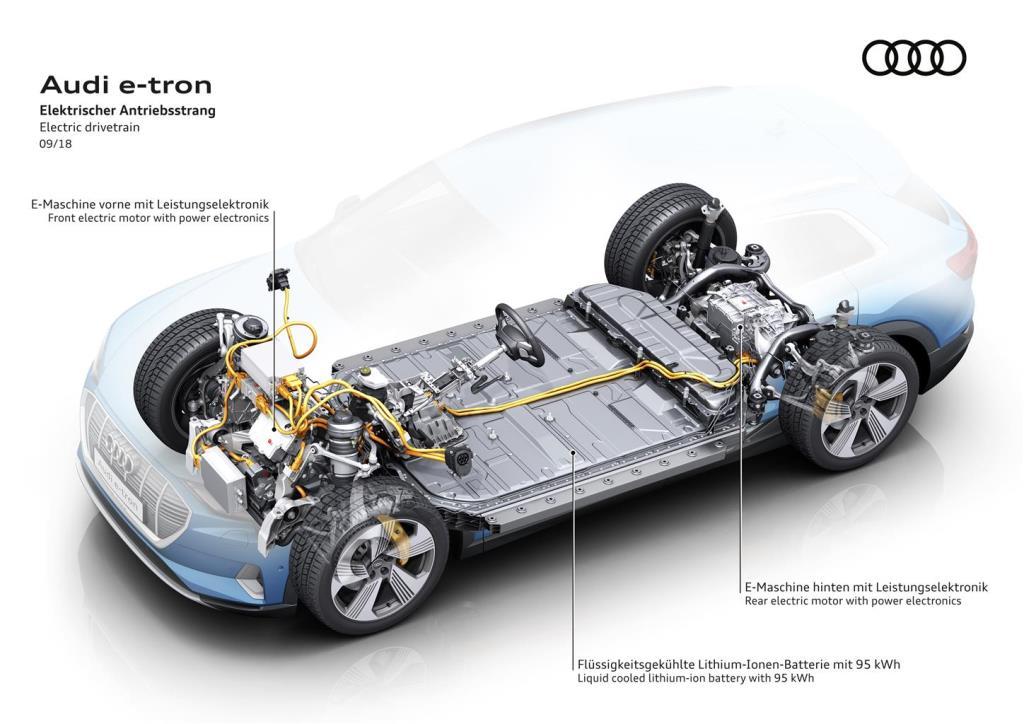 audi_e-tron_prevendita_electric_motor_news_02