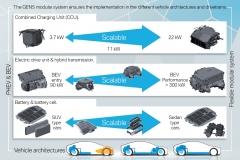 bmw_ix3_electric_motor_news_10