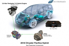 2018 Chrysler Pacifica Hybrid key powertrain components