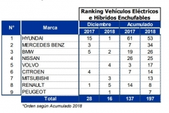 anac_cile_electric_motor_news_05(1)