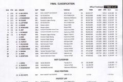 Final Classification