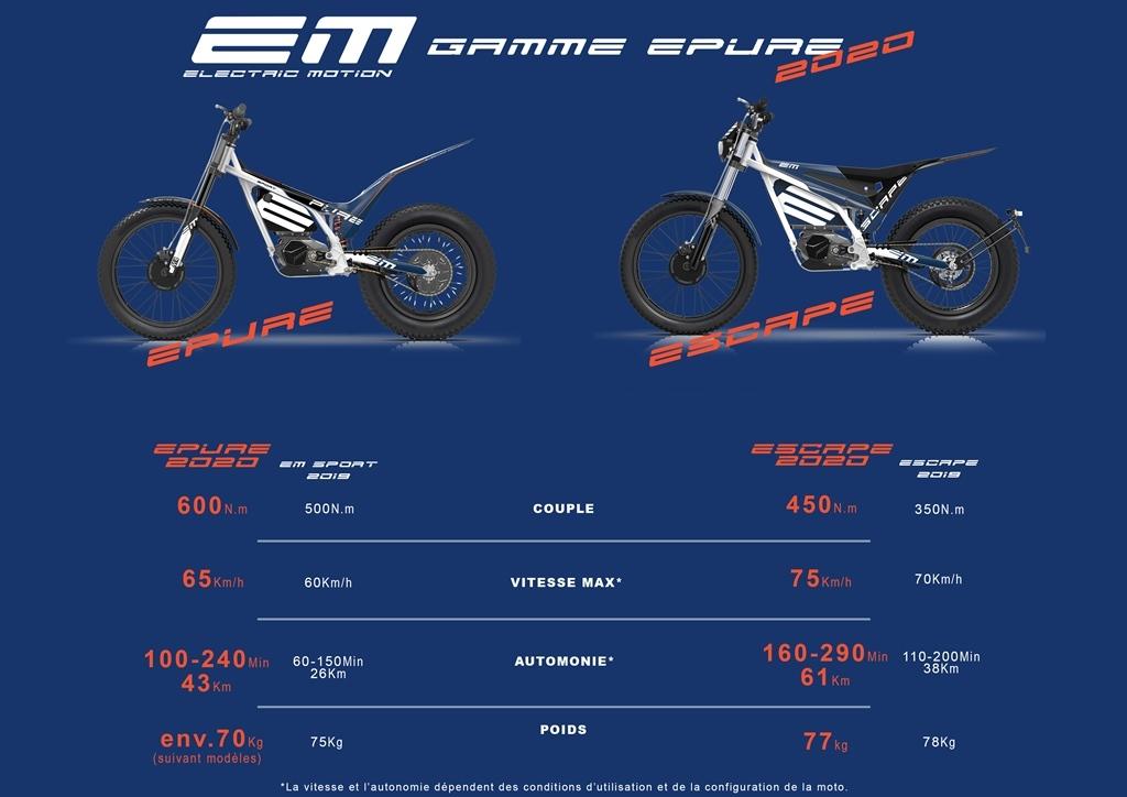 EM-2020-1