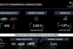 ds_italia_vendite_gennaio_01