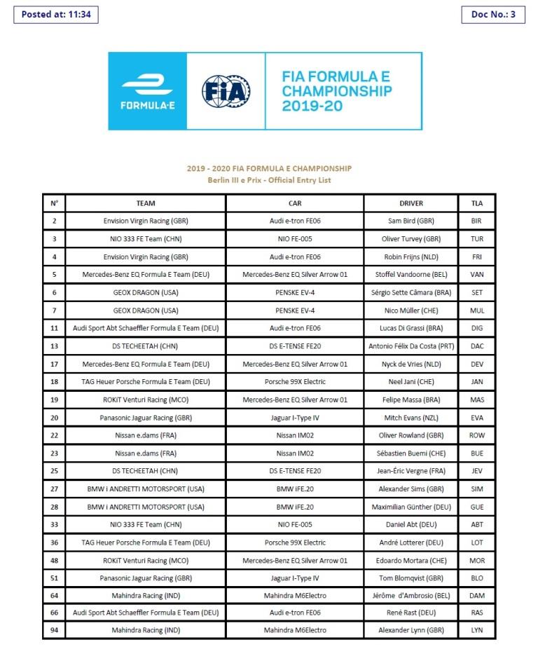 Entry-List-Gara-5-6-OK