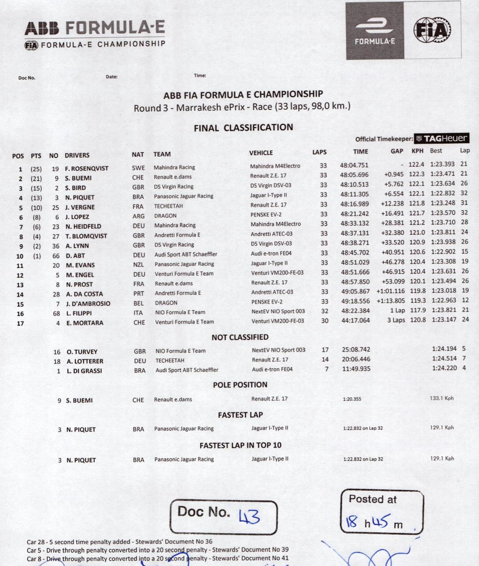Classifica Finale Ufficiale